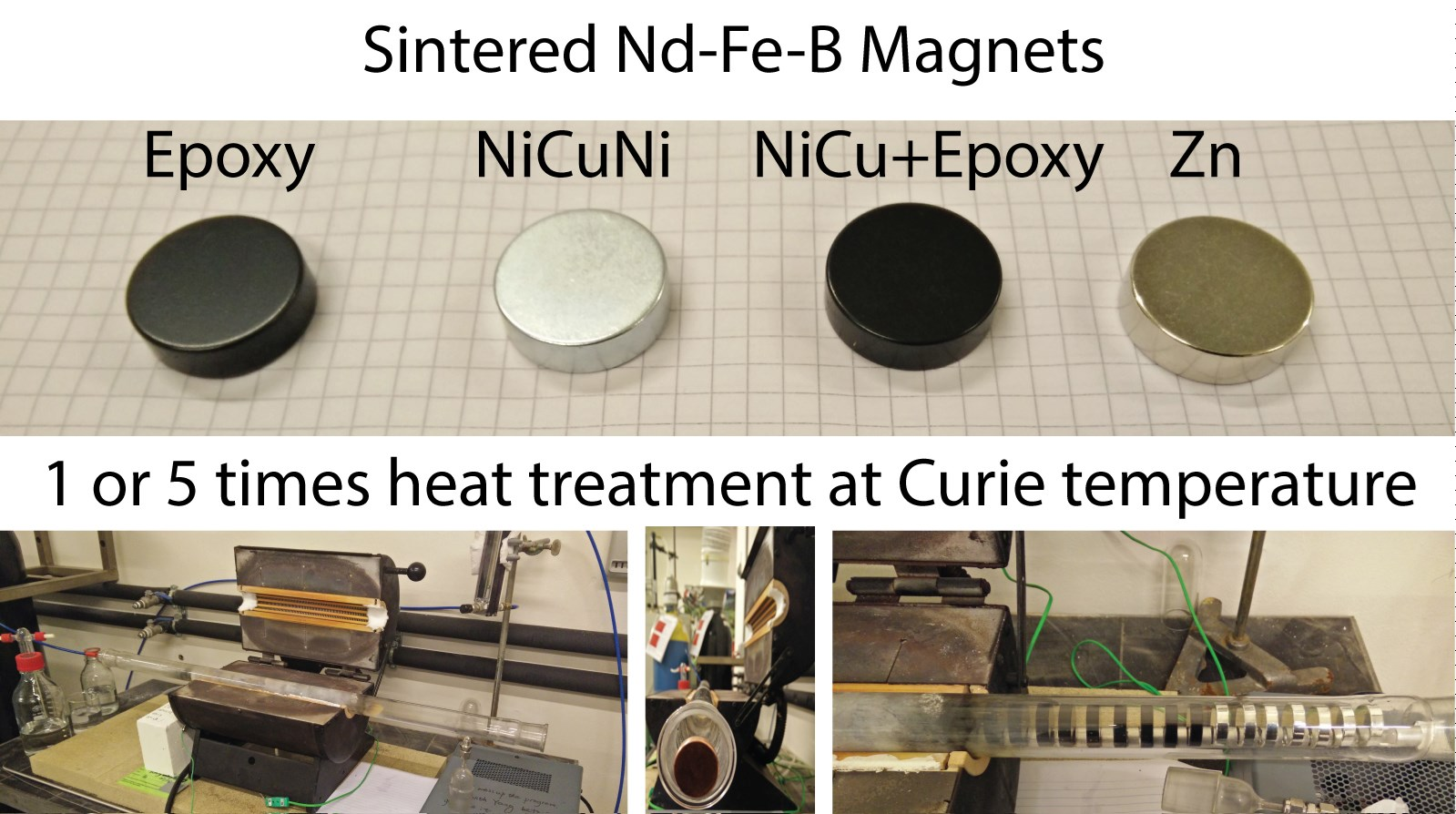 Coating integrity and magnetic performance of reused magnets